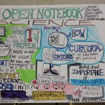 Perrin Ireland's sketch notes of the ONS session I hosted with JCB in glorious color.