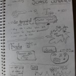 Sketch notes from science scribe session hosted Perrin Ireland. Not bad for my very first try...