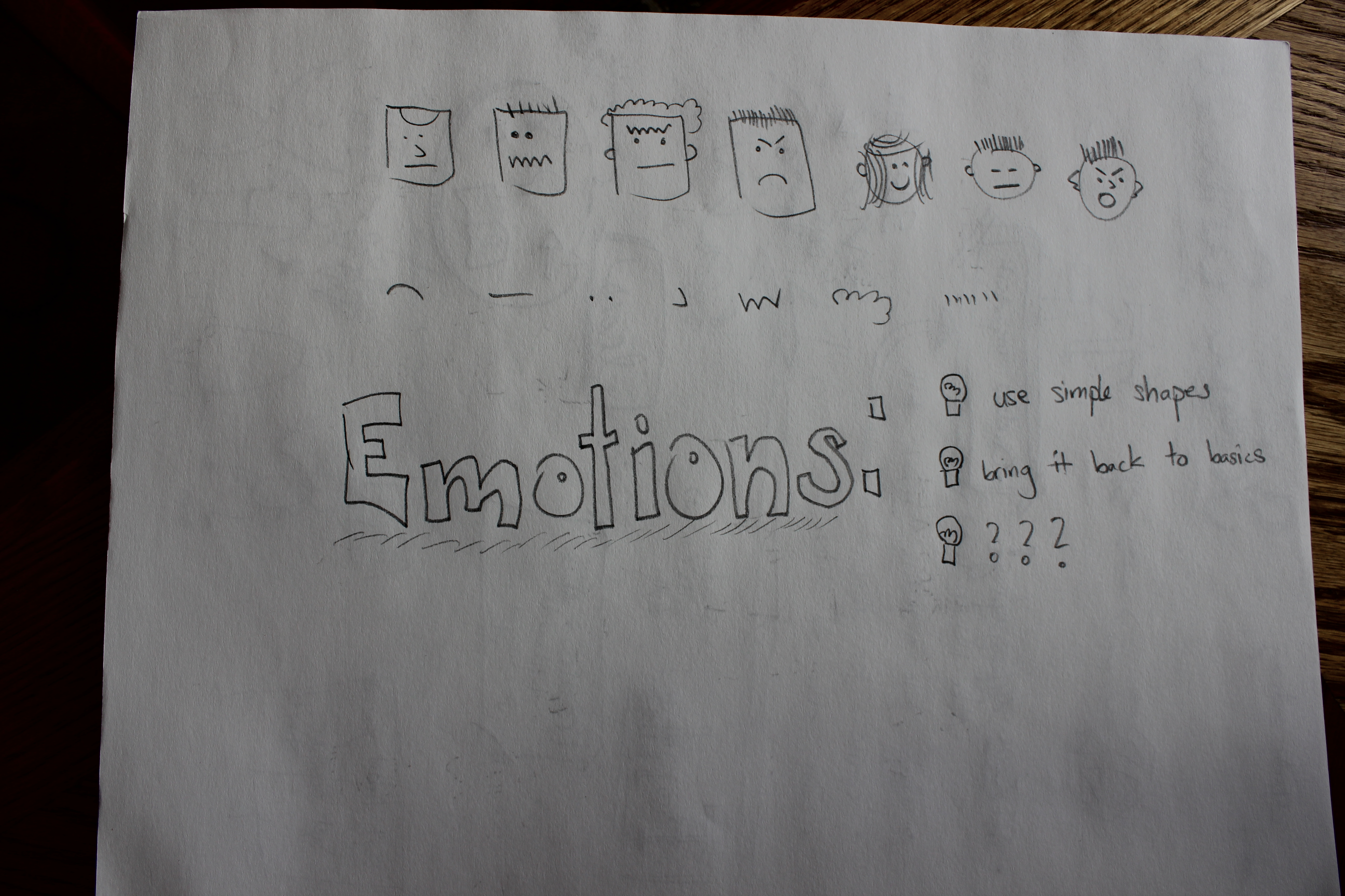 "Overflow from science scribe session. How to draw emotions with simple shapes. I created a third bullet but couldn't figure out what to write so I left a ""???"""